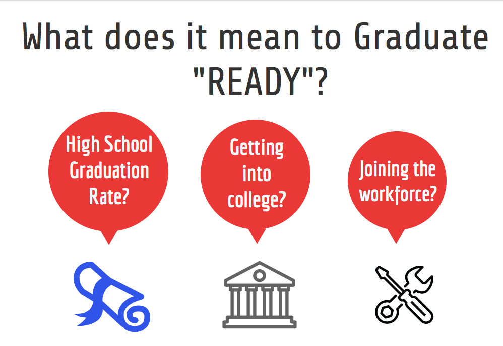 What Does it Mean to Graduate Ready
